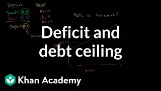 Deficit And Debt Ceiling