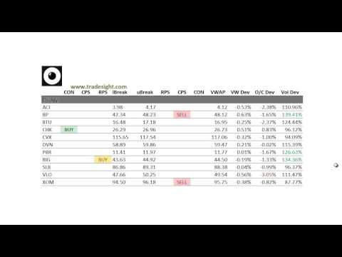 Stock Trading: Market Leaders for 1-27-2014