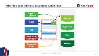 One-click document generation and signing for Microsoft Dynamics CRM [EN]