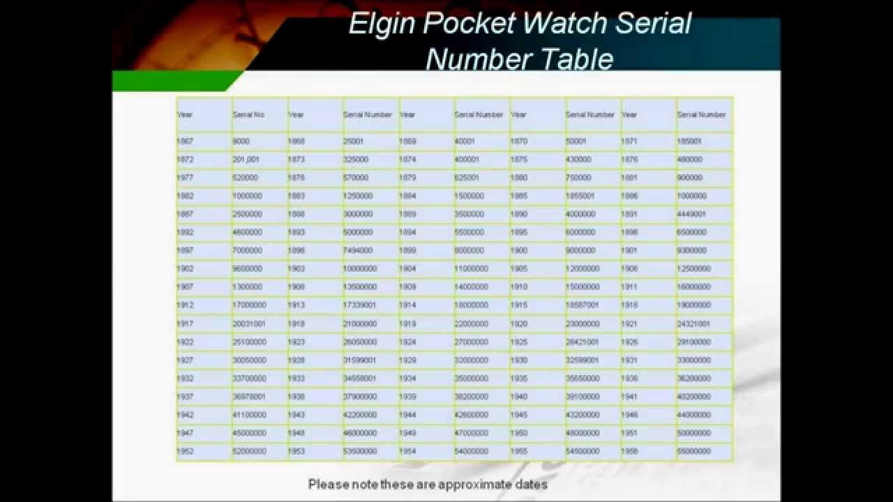 Elgin Pocket Watch Understanding Serial Numbers - YouTube