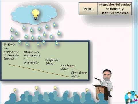 Diagrama de Causa y Efecto (Ishikawa)