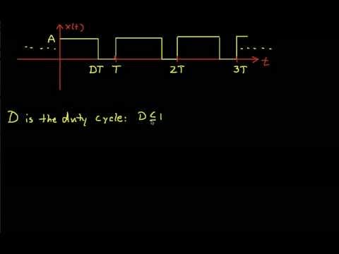 Fourier Series Example-Arbitrary Square Wave Part 1