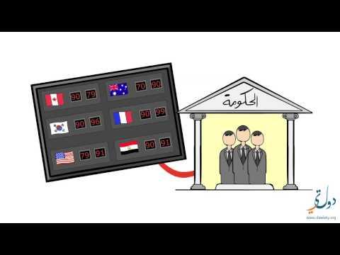 Syrian News-Syrian Economy  الاقتصاد السوري New HD 720p