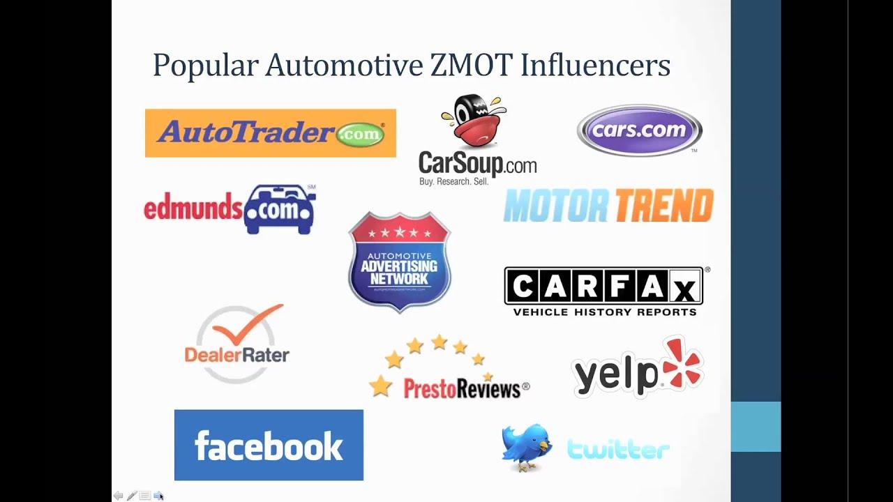 Zmot Car Dealers