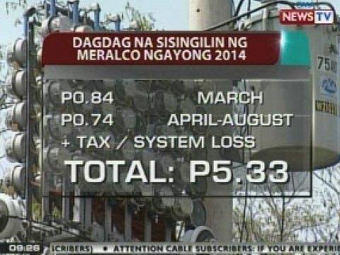 TRO laban sa pagpapatupad ng Meralco ng P4.15/kwh rate hike, pinalawig ng SC ng 60 araw