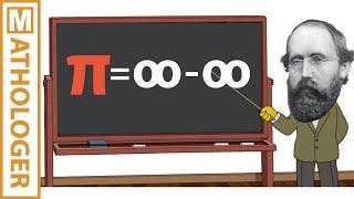 Riemann's paradox:     pi = infinity minus infinity