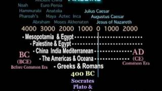 World Timeline (10) 4000 BC To 2010 AD Movie Music