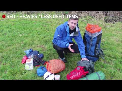 How To Pack Your Rucksack