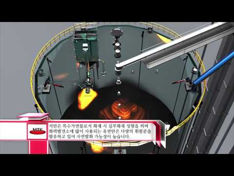 Fire Fighting Systems for Coal Handling System, Coal Silo