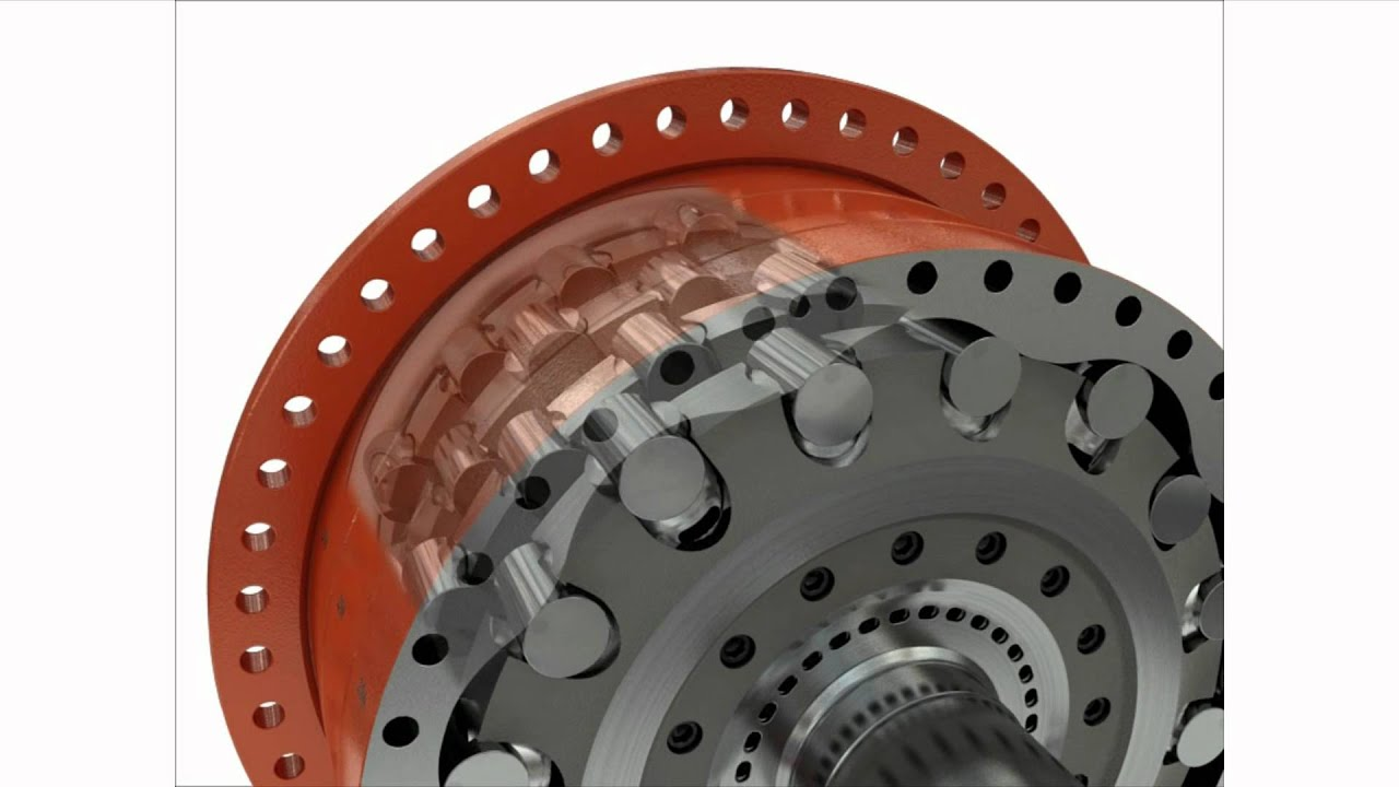 Bosch Rexroth H Gglunds Cb Motors Functional
