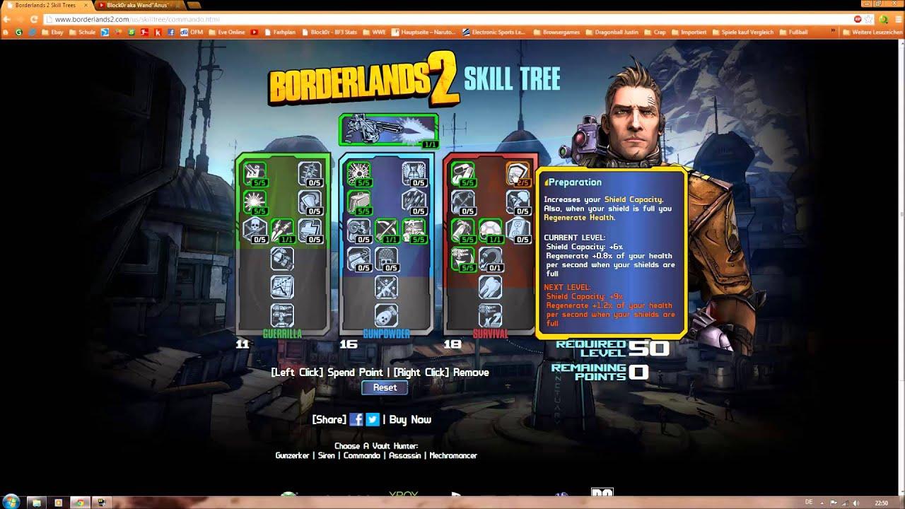 Commando Solo Build Borderlands