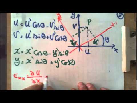Ply Mechanics: Rotation of Axis 1 of 2
