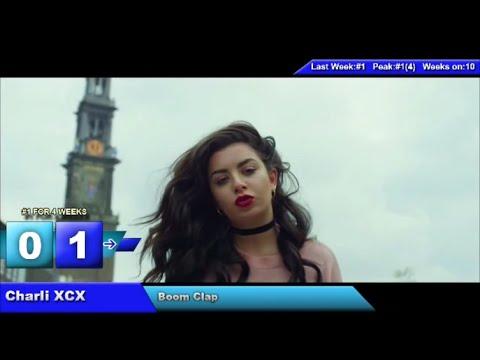 TOP 30 Melhores Músicas De AGOSTO/SETEMBRO 2014 HD