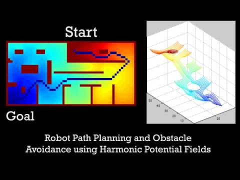 harmonic potential fields path planning