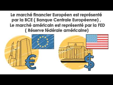 Trading - Formation pour trader l'Euro Dollar - EUR USD