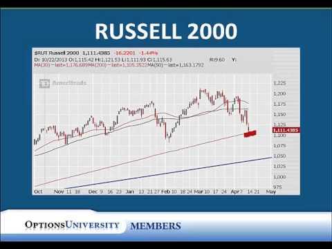 Stock Market Forecast: SPX, DOW, NASDAQ 4.14.14