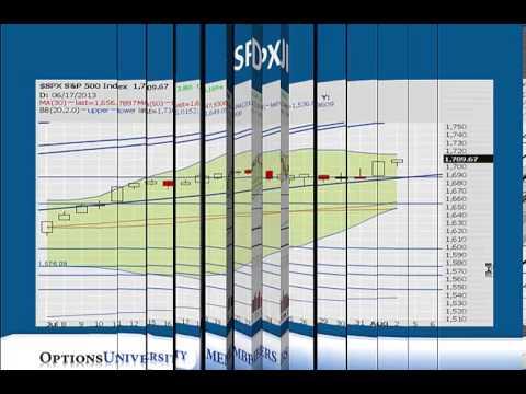Stock Market Forecast: SPX, DOW, NASDAQ 8.5.13