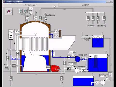Auxiliary Steam Boiler Installation.avi