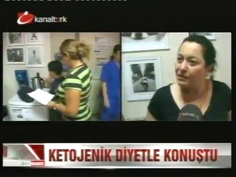Ketojenik Diyet Epilepsi Dr Orkide Güzel Kanalturk