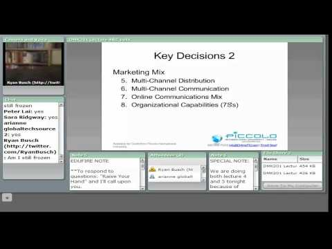 Digital Marketing Lecture: Developing Digital Marketing Strategies & The 4 Ps of Digital Marketing
