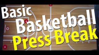Basic Press Break Basketball Play