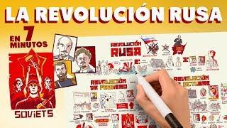 La Revolución Rusa en 7 minutos