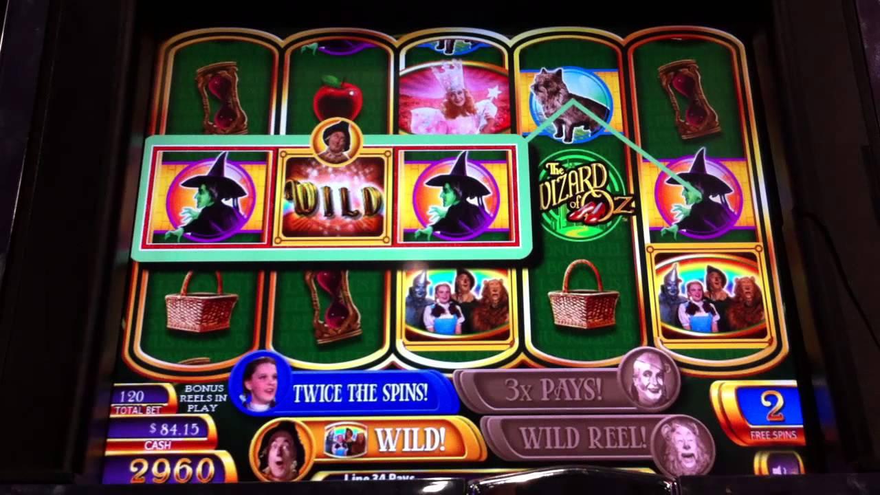 Slot machines non-profit new mgm grand casino