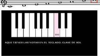 CURSO DE PIANO Lección 7 Parte 3 Teclado Piano Clave