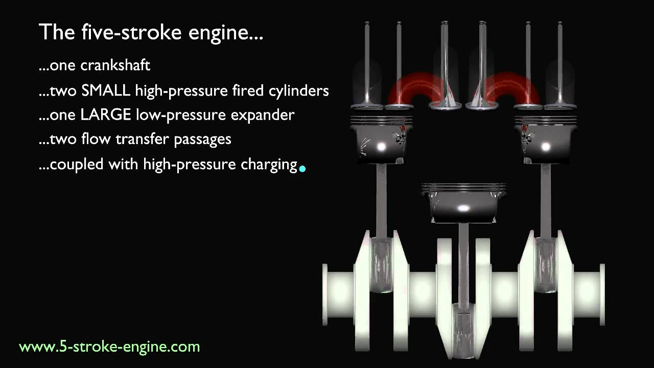 Five-stroke engine