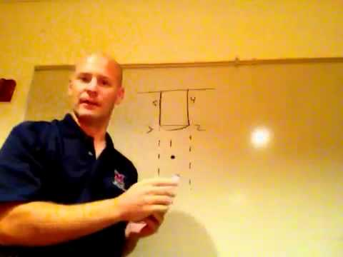 Basketball Zone Defense-THE BALL MATCHUP ZONE PART ONE-INTRODUCTION