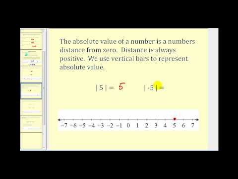 Introduction to Integers