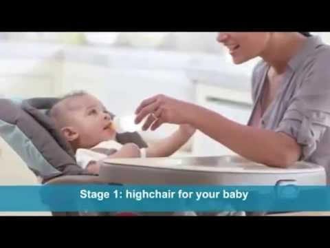 Graco DuoDiner Toddler Highchair - Demonstration Video | BabySecurity