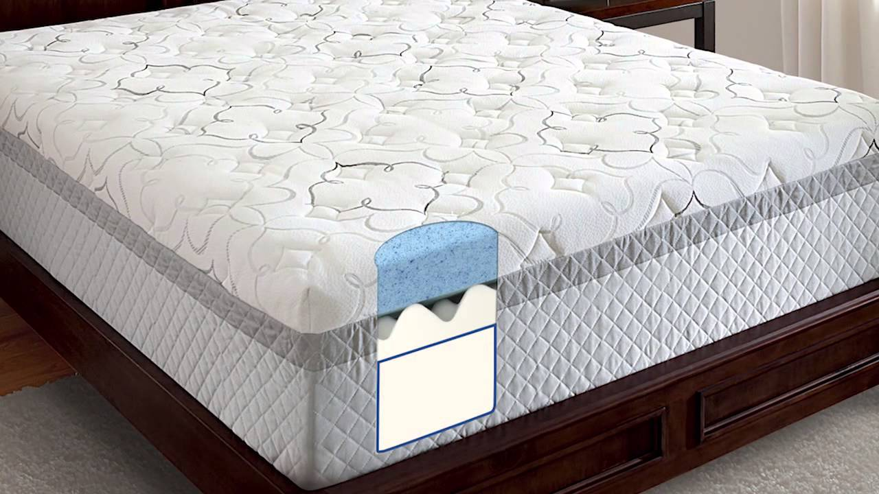 Tempurpedic Vs Novaform Mattresses The True Comparison