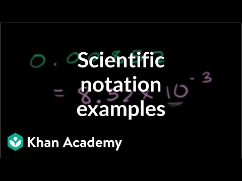Scientific Notation Examples
