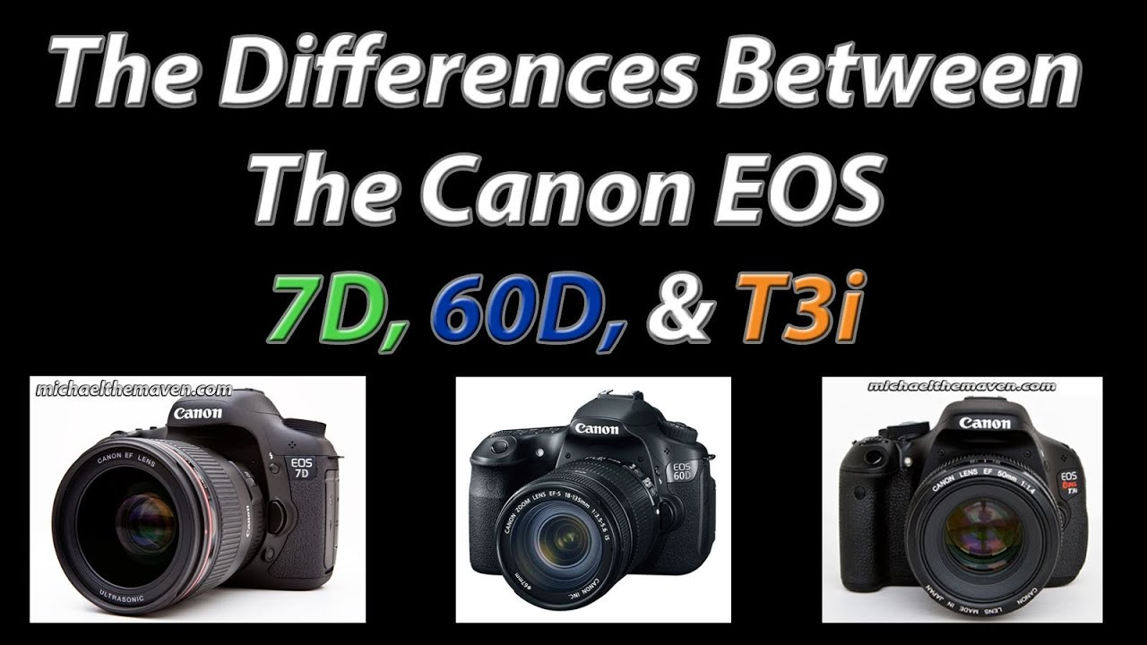 how to choose the right camera body