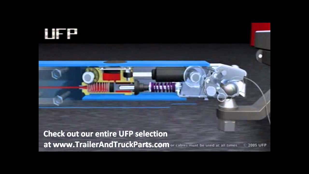 Trailer Wiring Harness For Surge Brakes : Ufp a theory and operation of surge brakes youtube