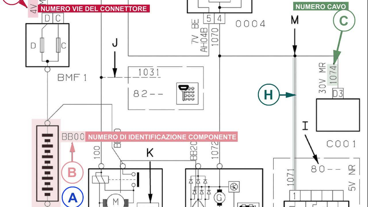 Schema Elettrico Xsara Break : Tutorial sul metodo di lettura degli schemi elettrici