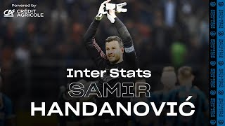 SAMIR HANDANOVIC | INTER STATS | A RECORD-BREAKING 10 YEARS! ©️⚫🔵🥰??