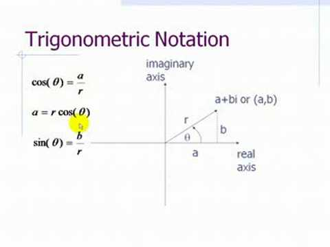 application and use of complex numbers We illustrate this by giving applications of complex numbers to the topics of polar  equations and cycloidal curves one needs the most basic ideas about.