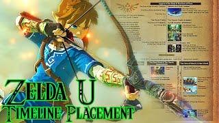 Zelda Wii U 2015 Timeline Placement