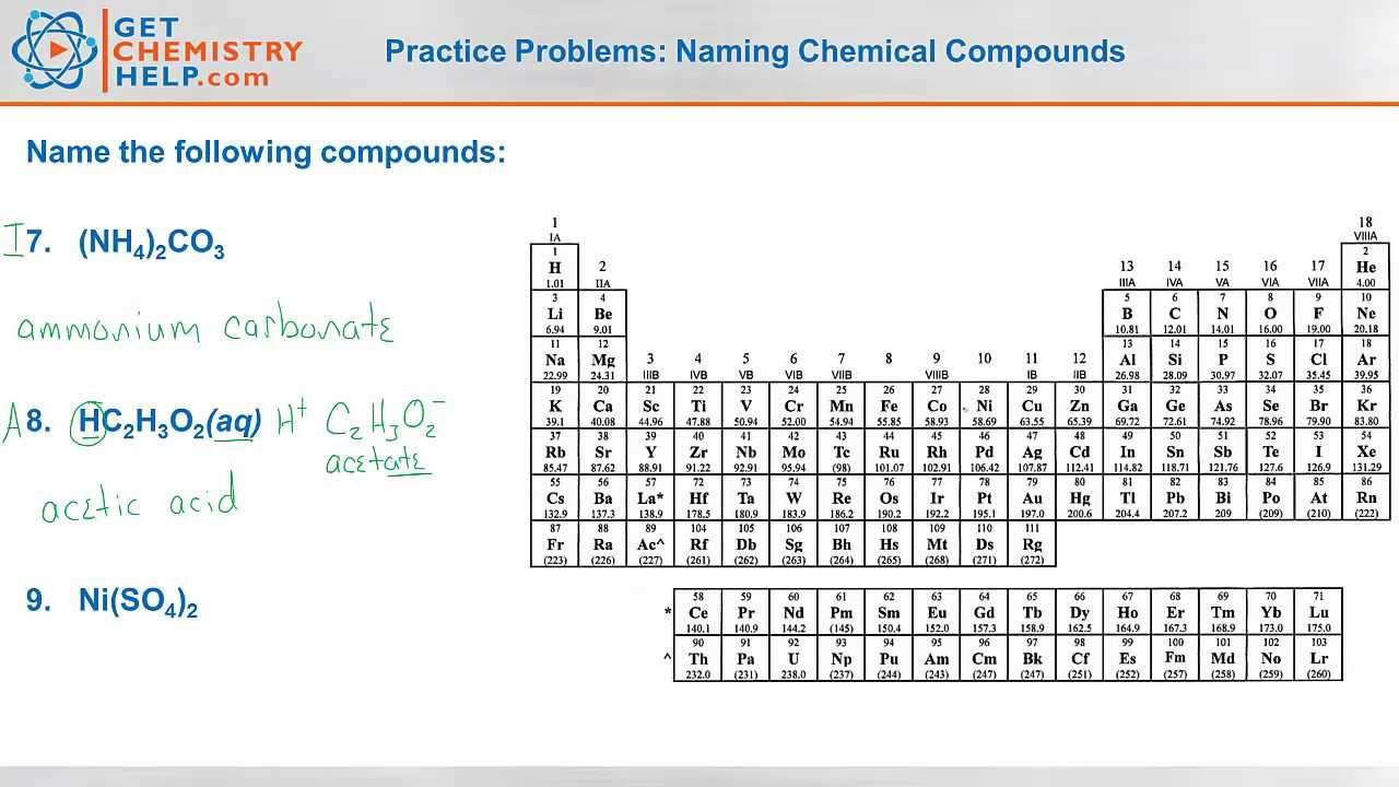 chemistry practice problems naming chemical compounds youtube. Black Bedroom Furniture Sets. Home Design Ideas