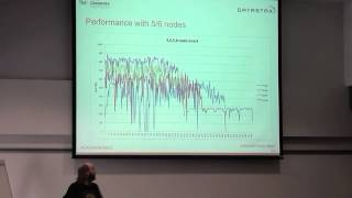 C* Summit EU 2013: Hardware Agnostic: Cassandra on Raspberry Pi