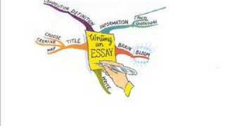 How To Make A Mind Map Version 2