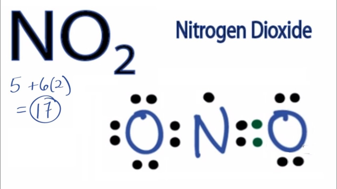 Explain the octet rule yahoo answers pooptronica