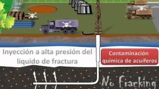 Simulació del fracking