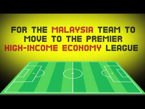 Malaysia: How Football and Trade are Alike
