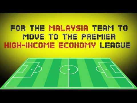 Malaysia: How Football and Trade are Alike