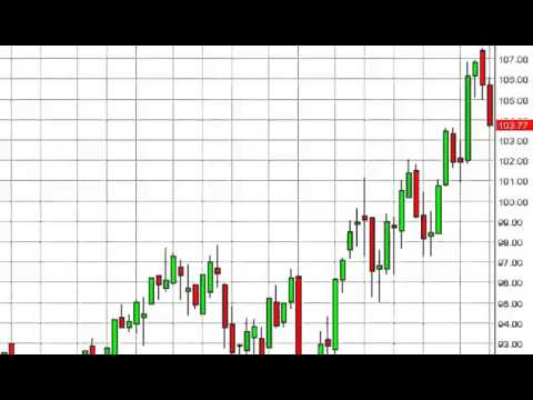 Oil Prices forecast for the week of July 7, 2014, Technical Analysis