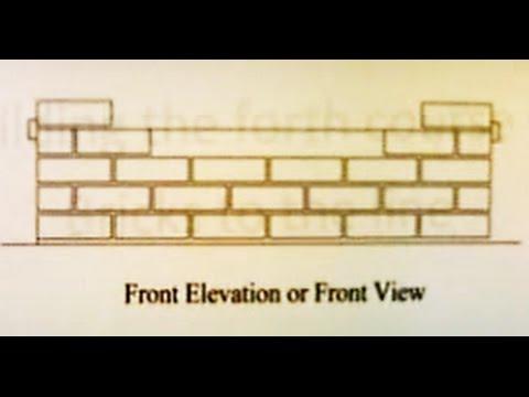 Jak zbudować ścianę z cegieł