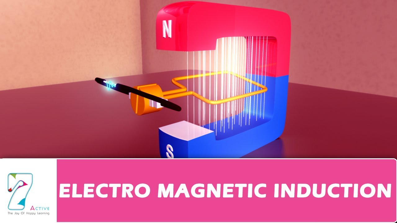 Electromagnetic Induction Dynamo 28 Images Dynamo